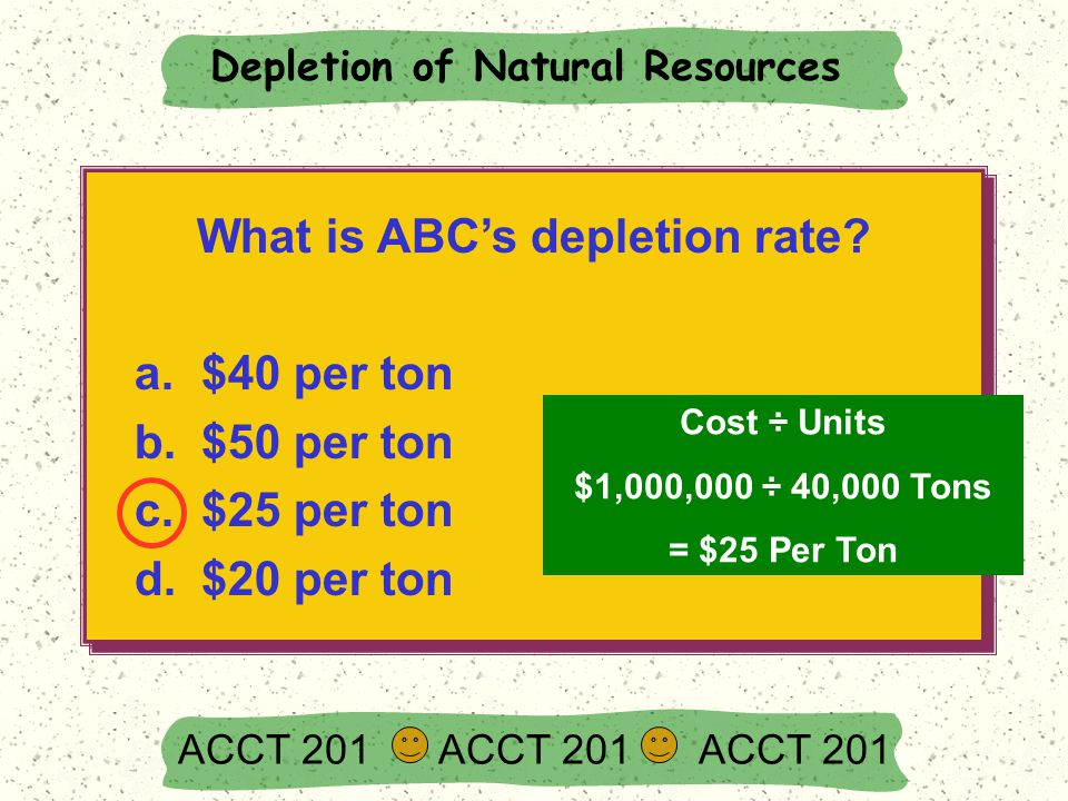 What is ABC's depletion rate? a.$40 per ton b.$50 per ton c.$25 per ton d.$20 per ton What is ABC's depletion rate? a.$40 per ton b.$50 per ton c.$25