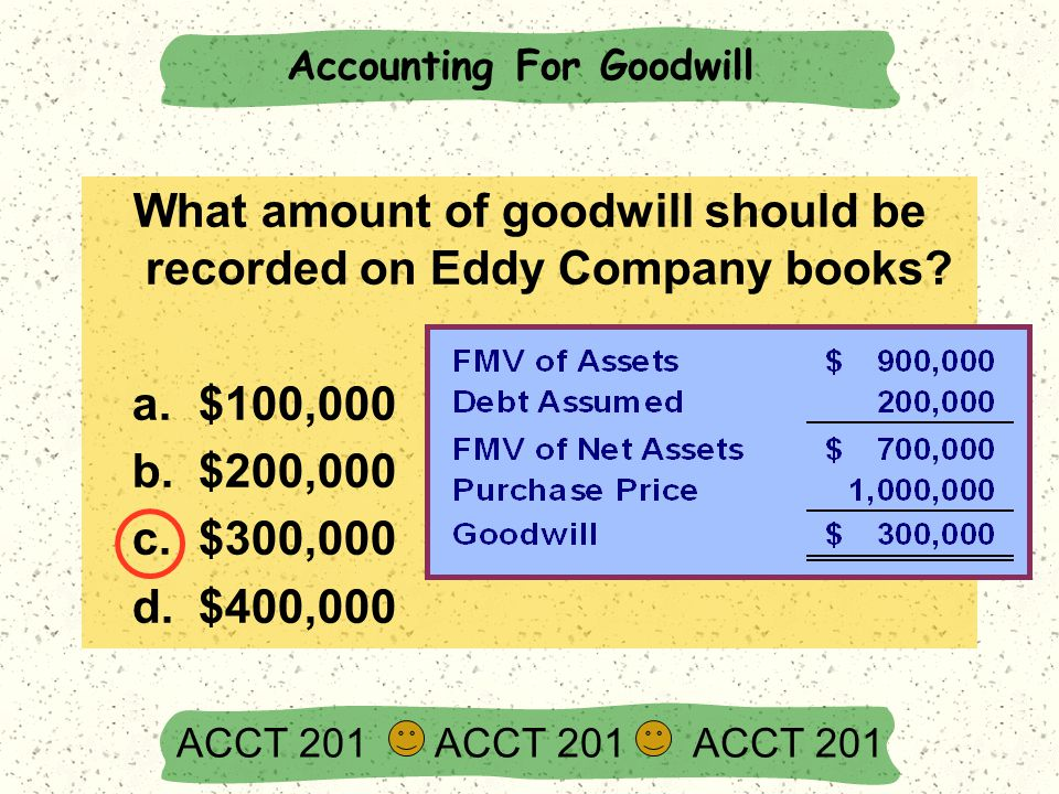 What amount of goodwill should be recorded on Eddy Company books? a.$100,000 b.$200,000 c.$300,000 d.$400,000 Accounting For Goodwill ACCT 201 ACCT 20