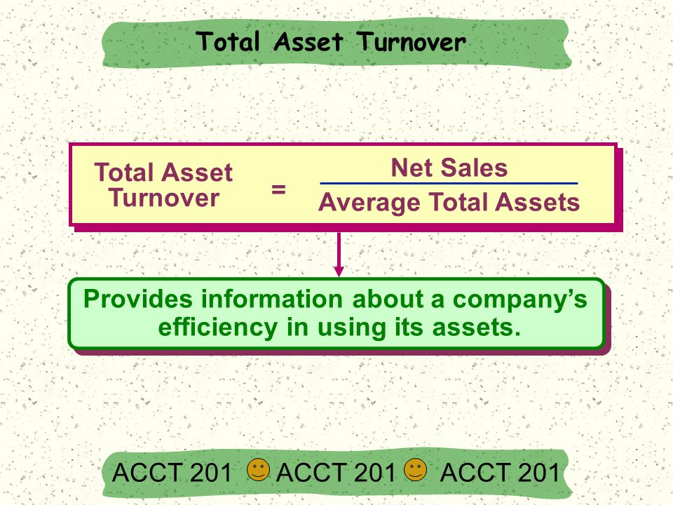 Provides information about a company's efficiency in using its assets. Total Asset Turnover = Net Sales Average Total Assets Total Asset Turnover ACCT