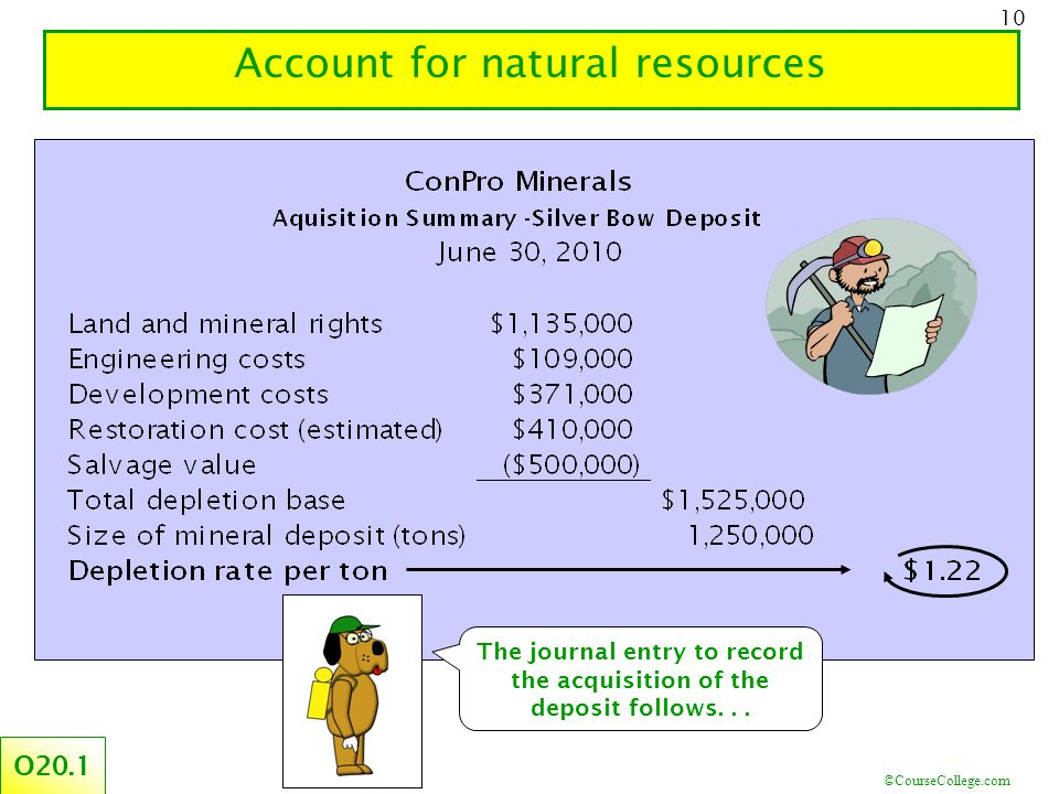 ©CourseCollege.com 10 Account for natural resources O20.1 The journal entry to record the acquisition of the deposit follows...