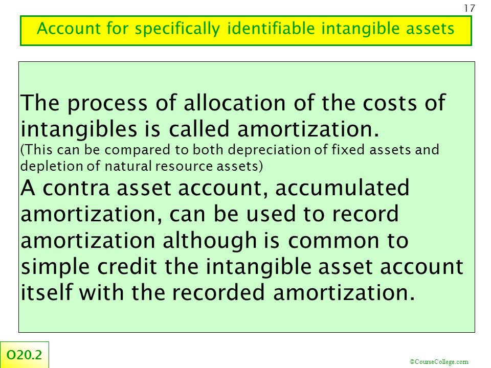 ©CourseCollege.com 17 Account for specifically identifiable intangible assets O20.2 The process of allocation of the costs of intangibles is called amortization.