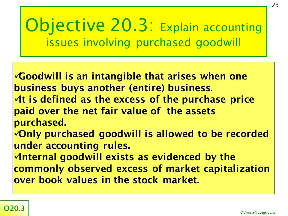 ©CourseCollege.com 23 Objective 20.3: Explain accounting issues involving purchased goodwill O20.3 Goodwill is an intangible that arises when one business buys another (entire) business.