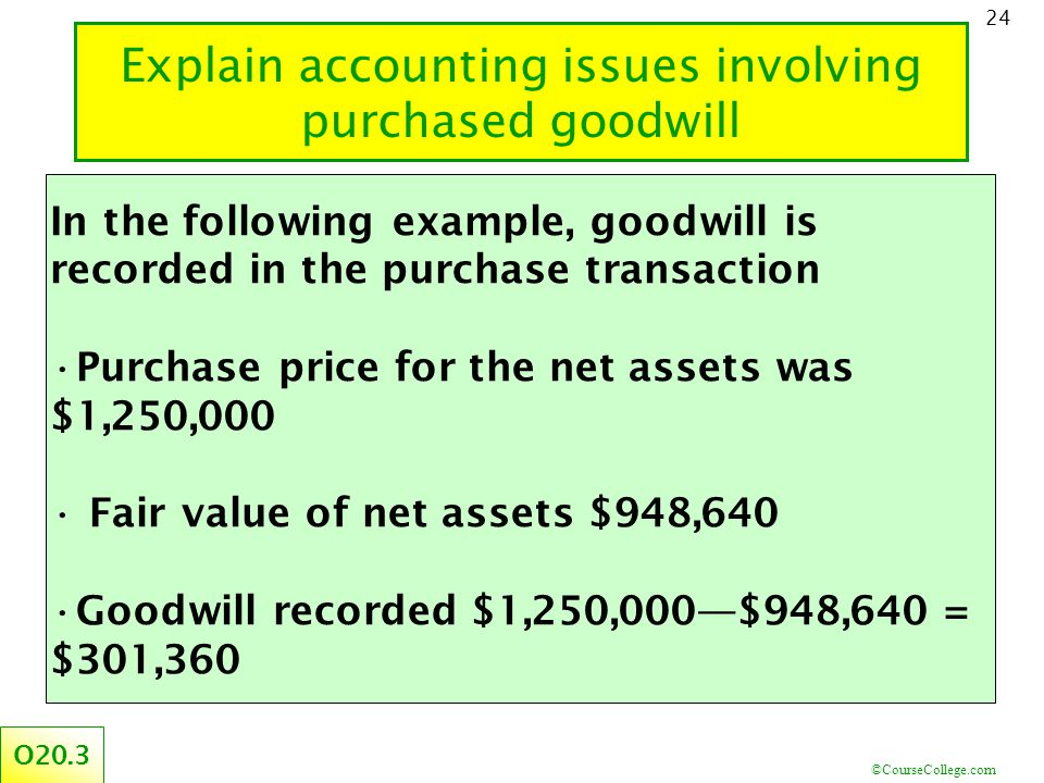 ©CourseCollege.com 24 Explain accounting issues involving purchased goodwill O20.3 In the following example, goodwill is recorded in the purchase transaction Purchase price for the net assets was $1,250,000 Fair value of net assets $948,640 Goodwill recorded $1,250,000—$948,640 = $301,360