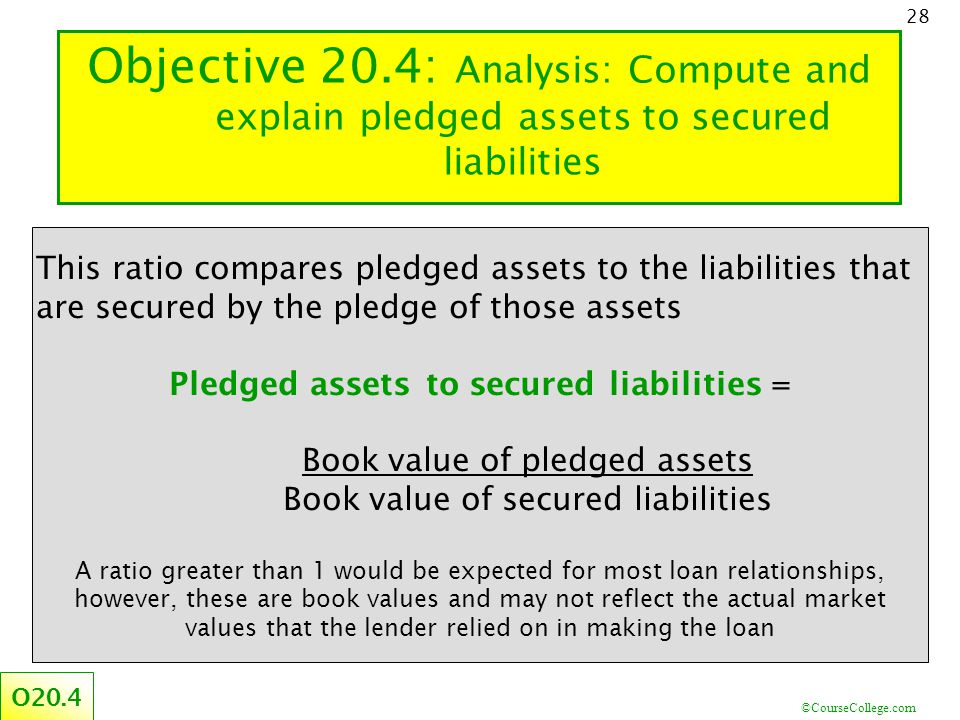 ©CourseCollege.com 28 Objective 20.4: Analysis: Compute and explain pledged assets to secured liabilities O20.4 This ratio compares pledged assets to the liabilities that are secured by the pledge of those assets Pledged assets to secured liabilities = Book value of pledged assets Book value of secured liabilities A ratio greater than 1 would be expected for most loan relationships, however, these are book values and may not reflect the actual market values that the lender relied on in making the loan
