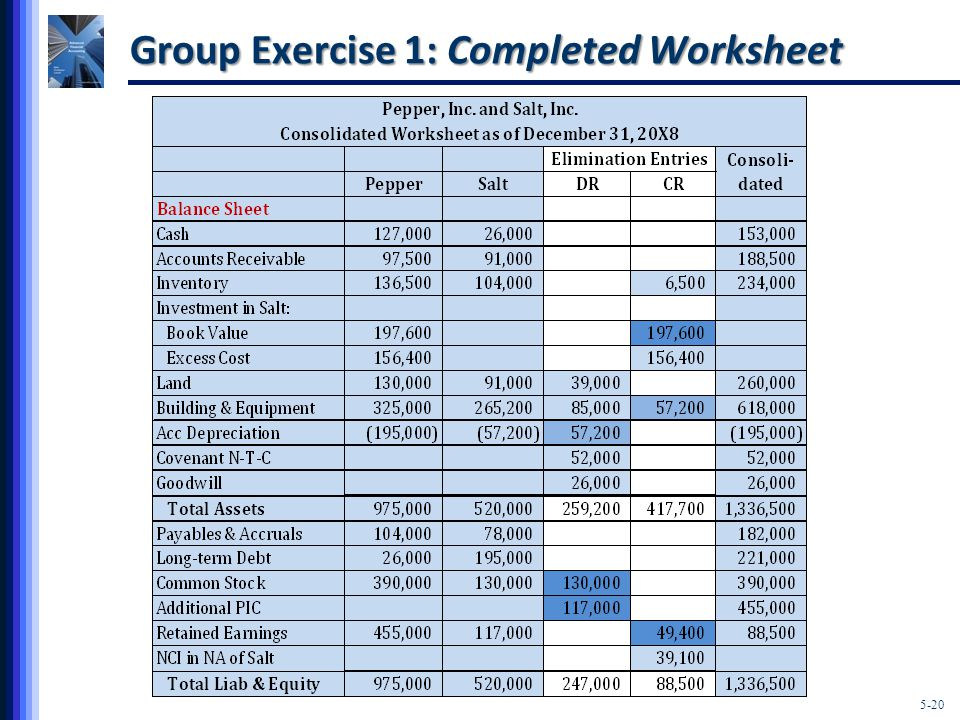 5-20 Group Exercise 1: Completed Worksheet