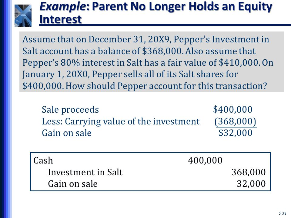 5-38 Example: Parent No Longer Holds an Equity Interest Assume that on December 31, 20X9, Pepper's Investment in Salt account has a balance of $368,000.