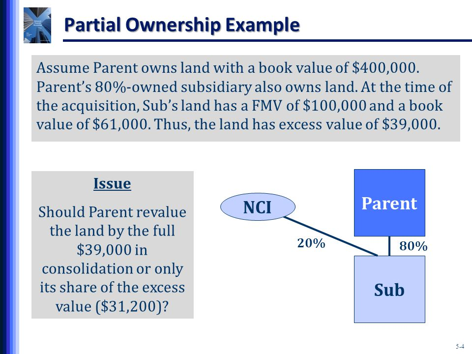 5-4 Issue Should Parent revalue the land by the full $39,000 in consolidation or only its share of the excess value ($31,200).