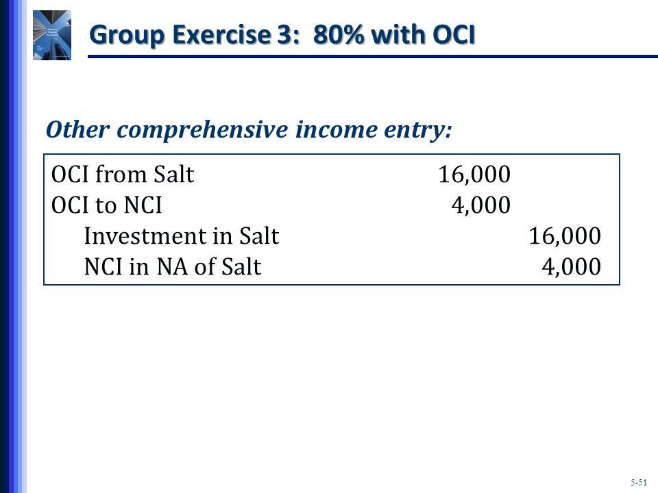 5-51 Group Exercise 3: 80% with OCI Other comprehensive income entry: OCI from Salt16,000 OCI to NCI4,000 Investment in Salt16,000 NCI in NA of Salt4,000