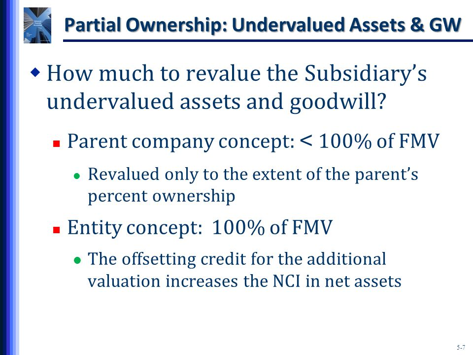 5-7 Partial Ownership: Undervalued Assets & GW  How much to revalue the Subsidiary's undervalued assets and goodwill.