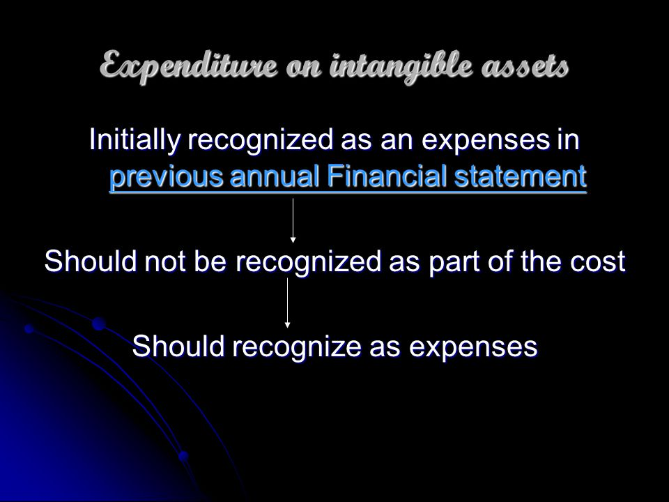 Expenditure on intangible assets Initially recognized as an expenses in previous annual Financial statement Should not be recognized as part of the cost Should recognize as expenses