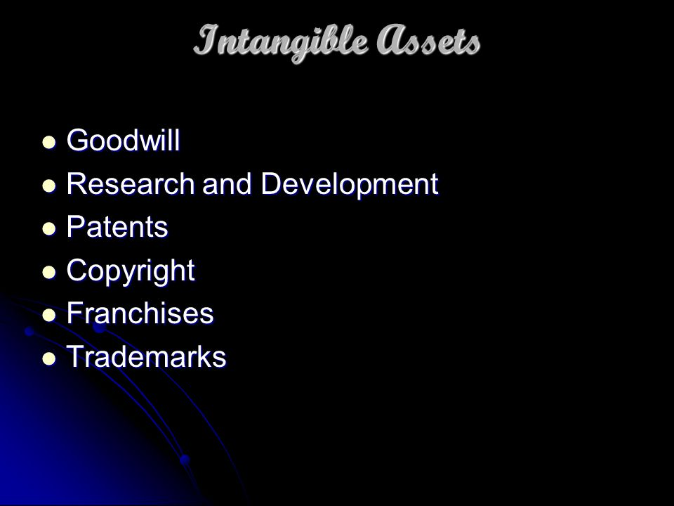 Intangible Assets Goodwill Goodwill Research and Development Research and Development Patents Patents Copyright Copyright Franchises Franchises Trademarks Trademarks