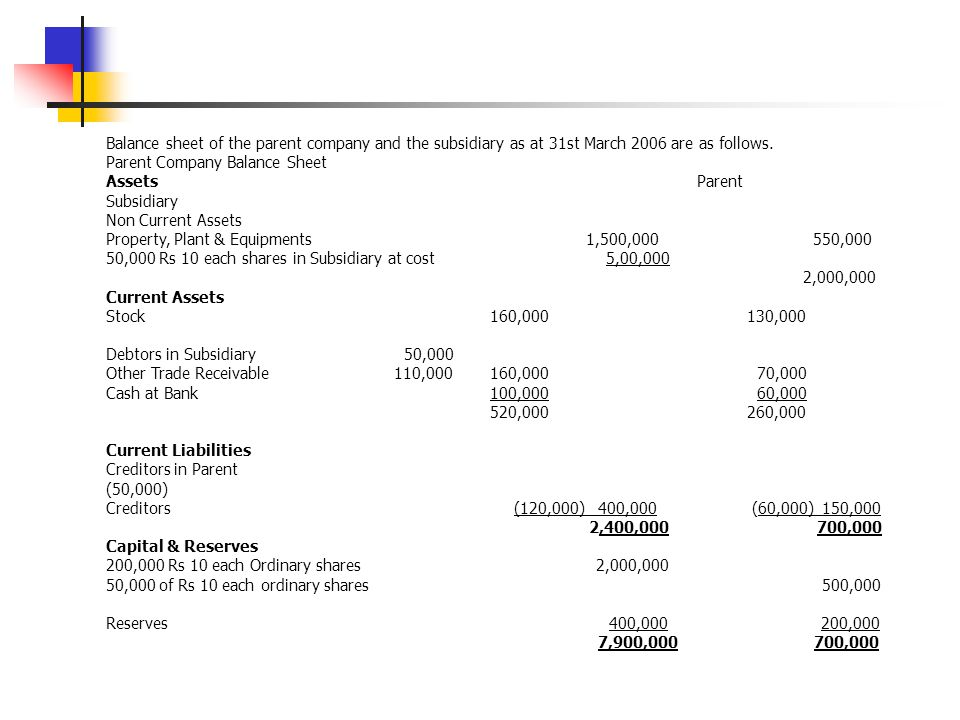 Additional Information  H Ltd acquired 80% ordinary shares of S Ltd on 1st April 2005.