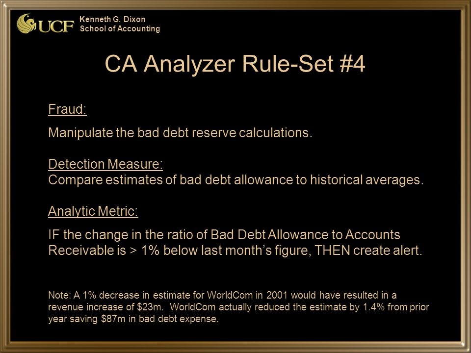 Kenneth G. Dixon School of Accounting CA Analyzer Rule-Set #4 Fraud: Manipulate the bad debt reserve calculations. Detection Measure: Compare estimate