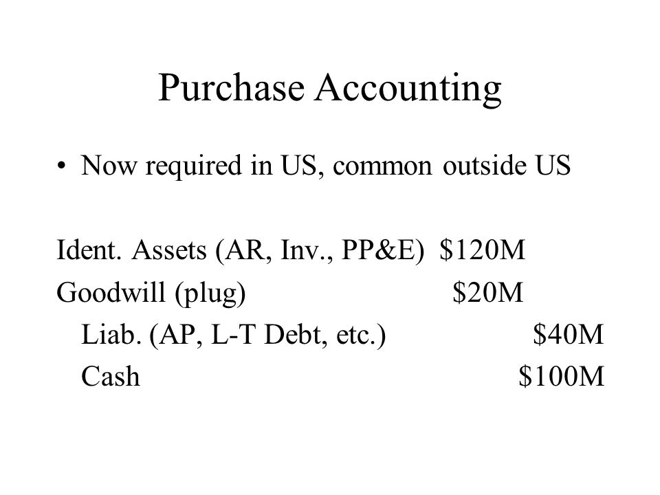Purchase Accounting Now required in US, common outside US Ident. Assets (AR, Inv., PP&E) $120M Goodwill (plug) $20M Liab. (AP, L-T Debt, etc.) $40M Ca