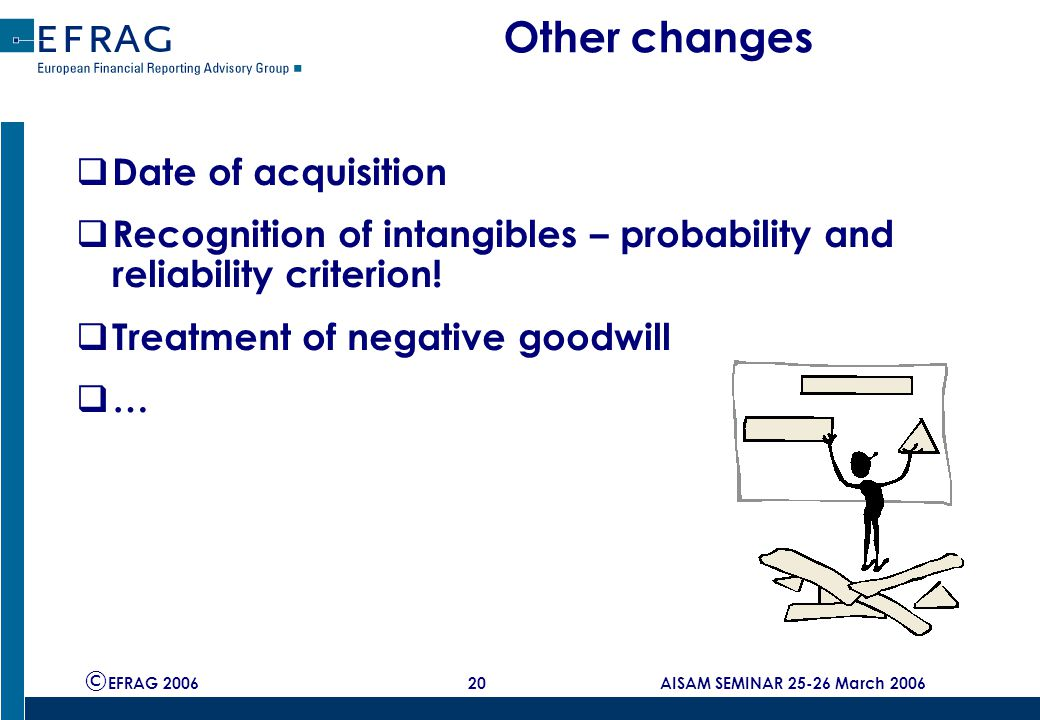 © EFRAG 2006 20 AISAM SEMINAR 25-26 March 2006 Other changes  Date of acquisition  Recognition of intangibles – probability and reliability criterion.
