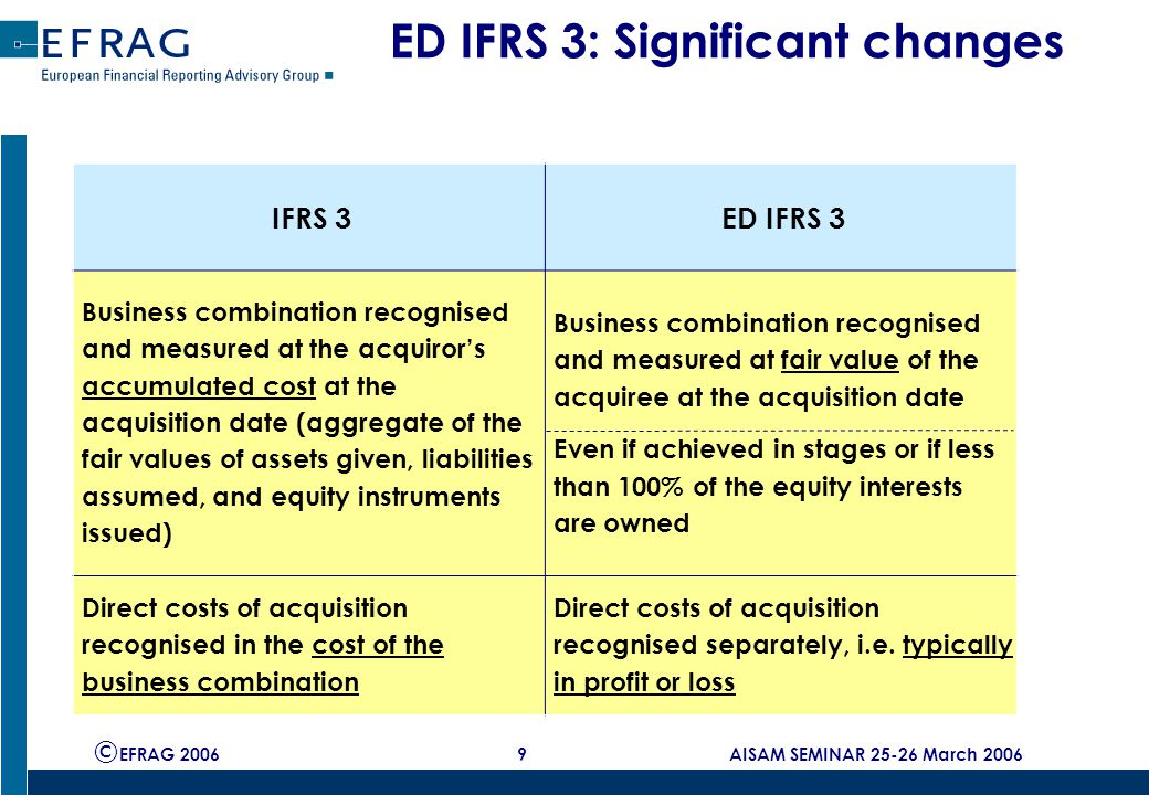 © EFRAG 2006 9 AISAM SEMINAR 25-26 March 2006 ED IFRS 3: Significant changes IFRS 3ED IFRS 3 Business combination recognised and measured at the acquiror's accumulated cost at the acquisition date (aggregate of the fair values of assets given, liabilities assumed, and equity instruments issued) Business combination recognised and measured at fair value of the acquiree at the acquisition date Even if achieved in stages or if less than 100% of the equity interests are owned Direct costs of acquisition recognised in the cost of the business combination Direct costs of acquisition recognised separately, i.e.