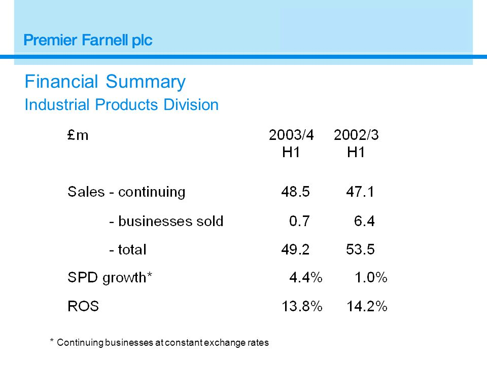 Financial Summary Industrial Products Division * Continuing businesses at constant exchange rates