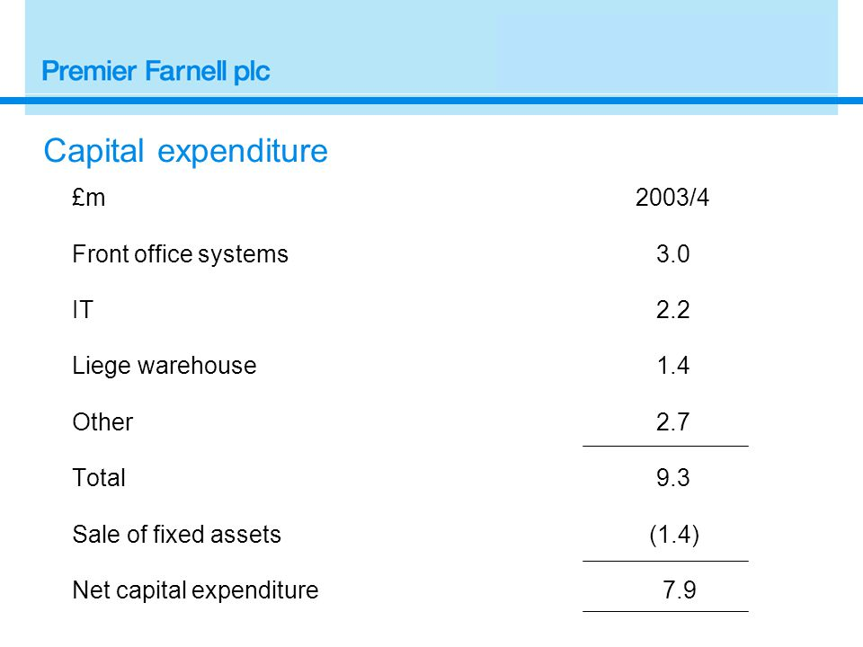 £m 2003/4 Front office systems 3.0 IT 2.2 Liege warehouse 1.4 Other 2.7 Total 9.3 Sale of fixed assets (1.4) Net capital expenditure 7.9 Capital expenditure