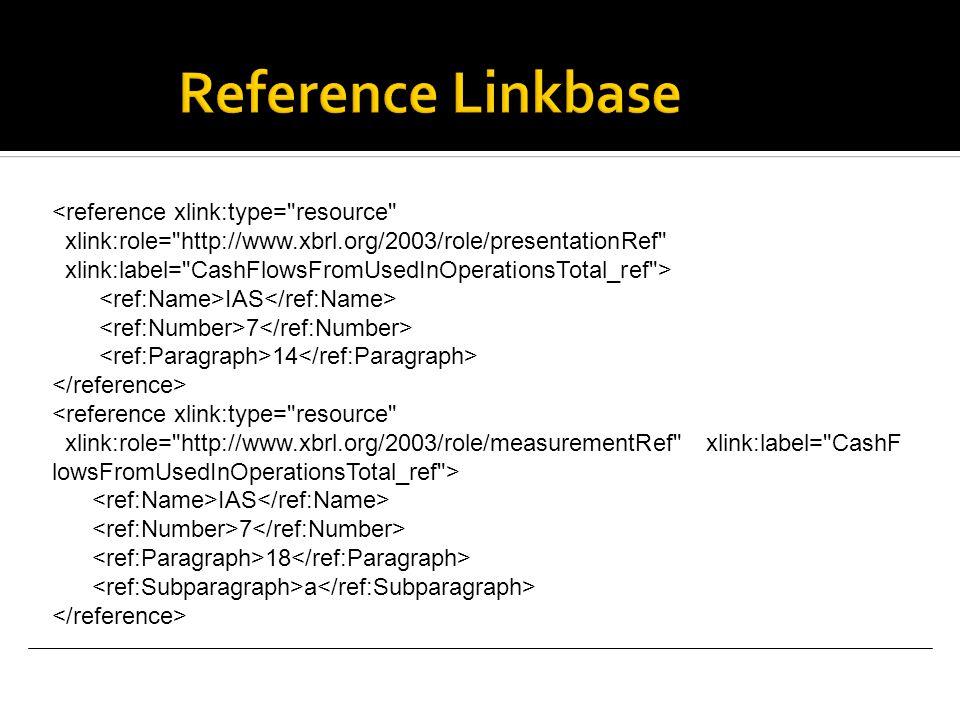 <reference xlink:type= resource xlink:role= http://www.xbrl.org/2003/role/presentationRef xlink:label= CashFlowsFromUsedInOperationsTotal_ref > IAS 7 14 <reference xlink:type= resource xlink:role= http://www.xbrl.org/2003/role/measurementRef xlink:label= CashF lowsFromUsedInOperationsTotal_ref > IAS 7 18 a