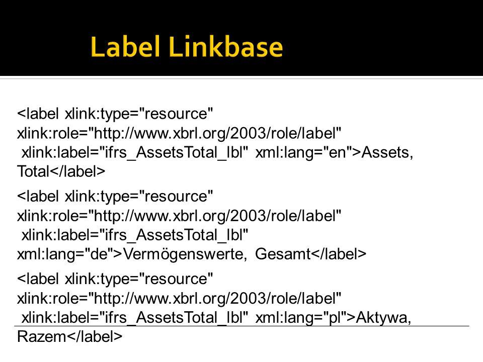 <label xlink:type= resource xlink:role= http://www.xbrl.org/2003/role/label xlink:label= ifrs_AssetsTotal_lbl xml:lang= en >Assets, Total <label xlink:type= resource xlink:role= http://www.xbrl.org/2003/role/label xlink:label= ifrs_AssetsTotal_lbl xml:lang= de >Vermögenswerte, Gesamt <label xlink:type= resource xlink:role= http://www.xbrl.org/2003/role/label xlink:label= ifrs_AssetsTotal_lbl xml:lang= pl >Aktywa, Razem