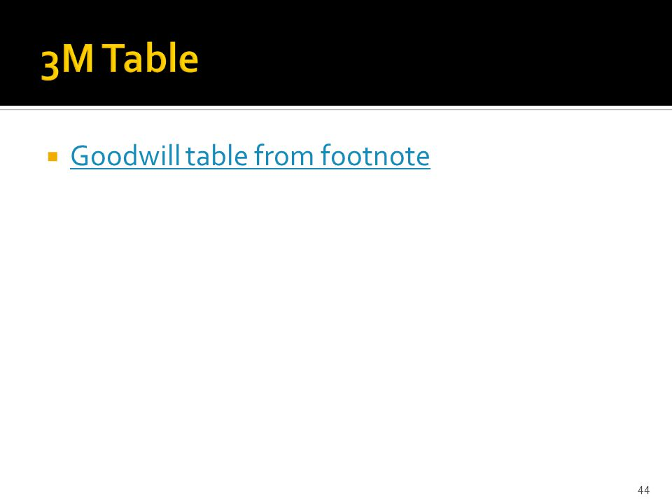  Goodwill table from footnote Goodwill table from footnote 44