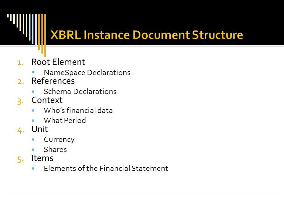 1. Root Element  NameSpace Declarations 2. References  Schema Declarations 3.