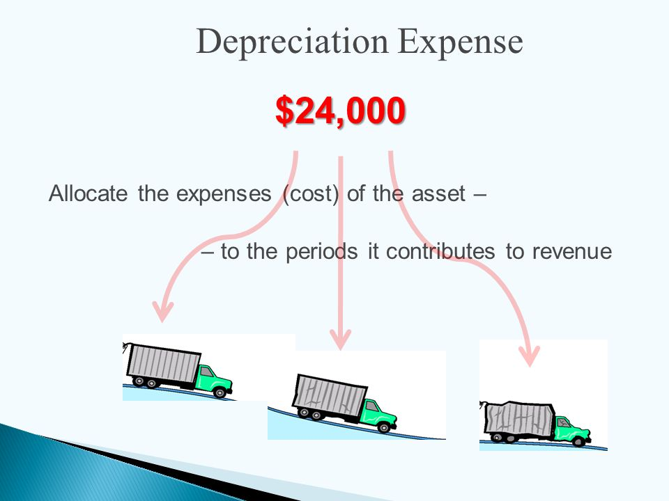 Allocate the expenses (cost) of the asset – – to the periods it contributes to revenue Depreciation Expense $24,000