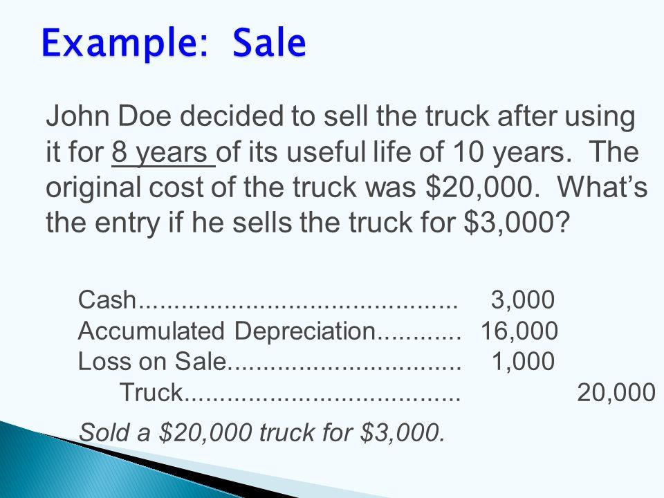 Cash............................................. 3,000 Accumulated Depreciation............