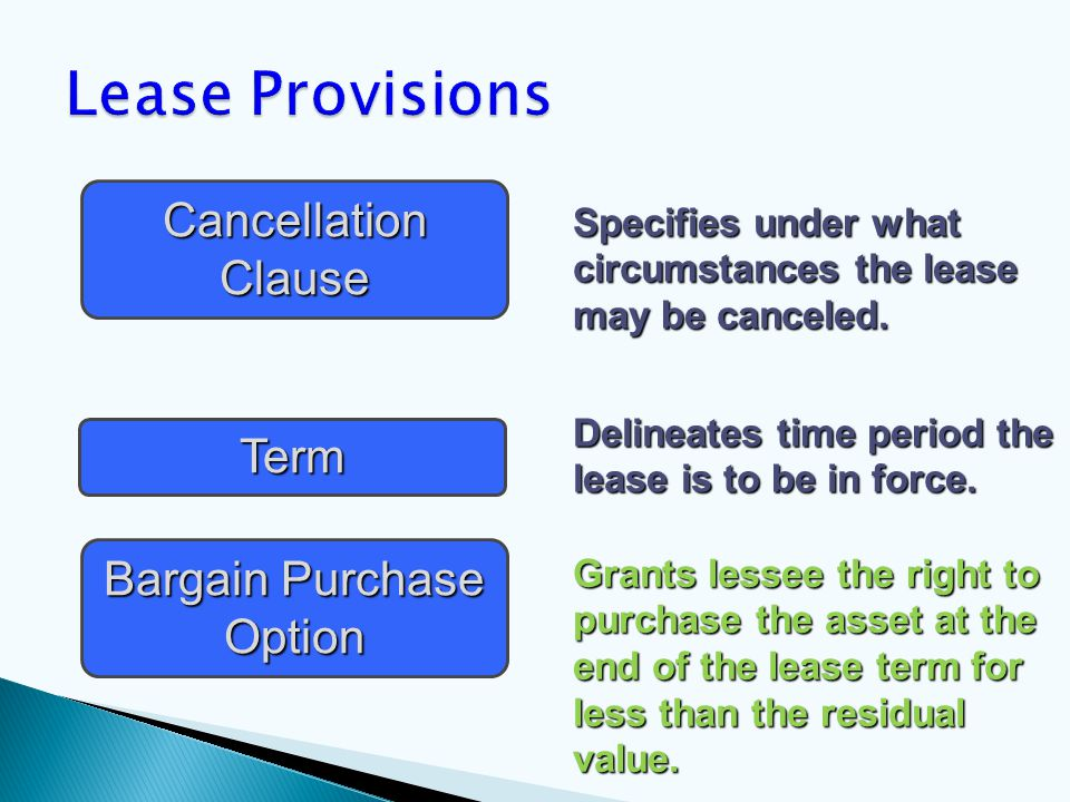 Cancellation Clause Term Bargain Purchase Option Specifies under what circumstances the lease may be canceled.