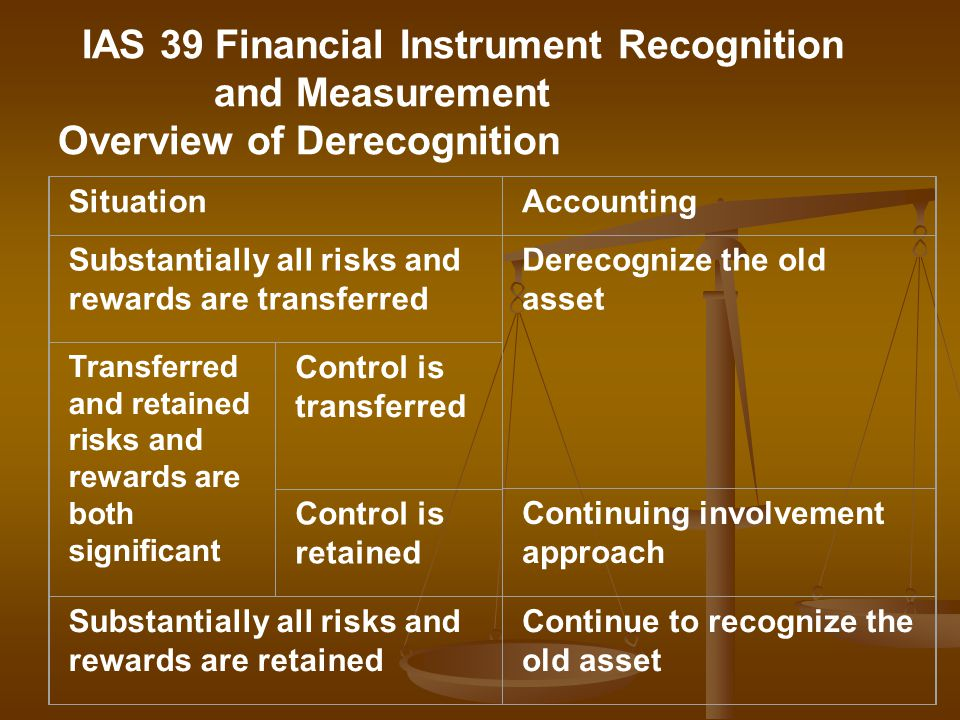 Overview of Derecognition SituationAccounting Substantially all risks and rewards are transferred Derecognize the old asset Transferred and retained r