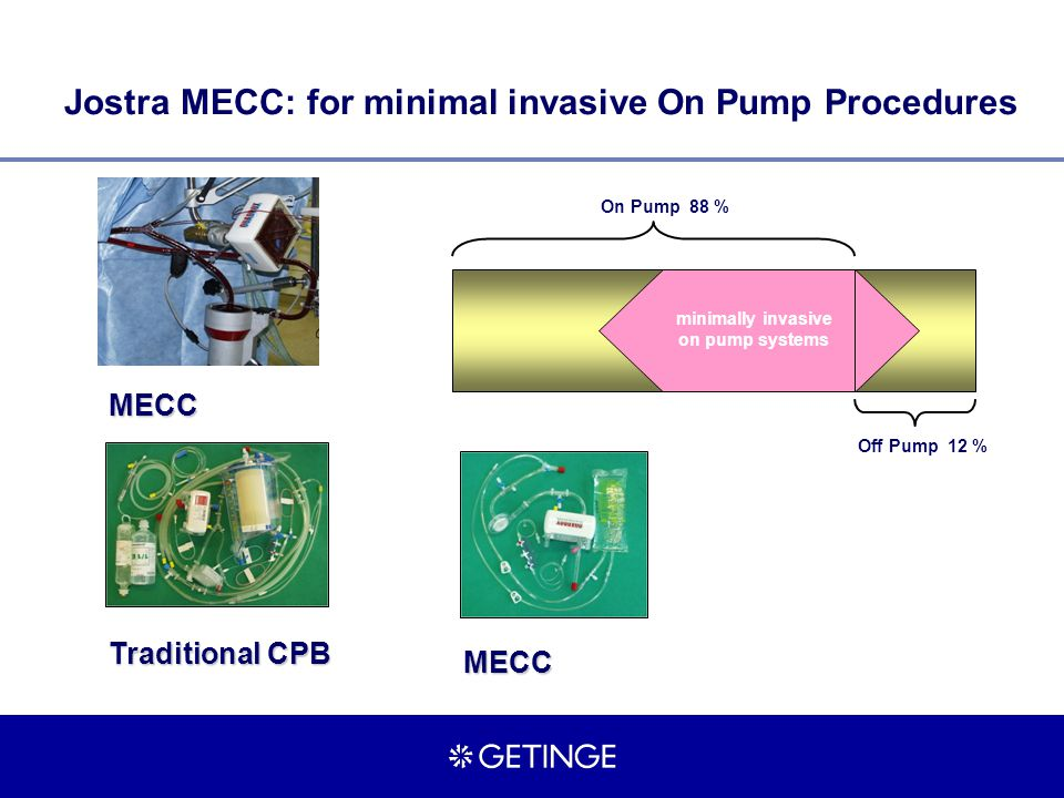Jostra MECC: for minimal invasive On Pump Procedures Traditional CPB MECC MECC minimally invasive on pump systems On Pump 88 % Off Pump 12 %