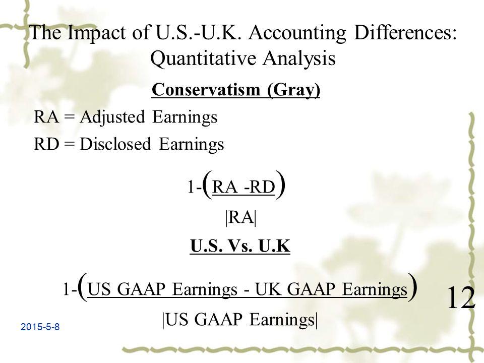 2015-5-8 The Impact of U.S.-U.K.