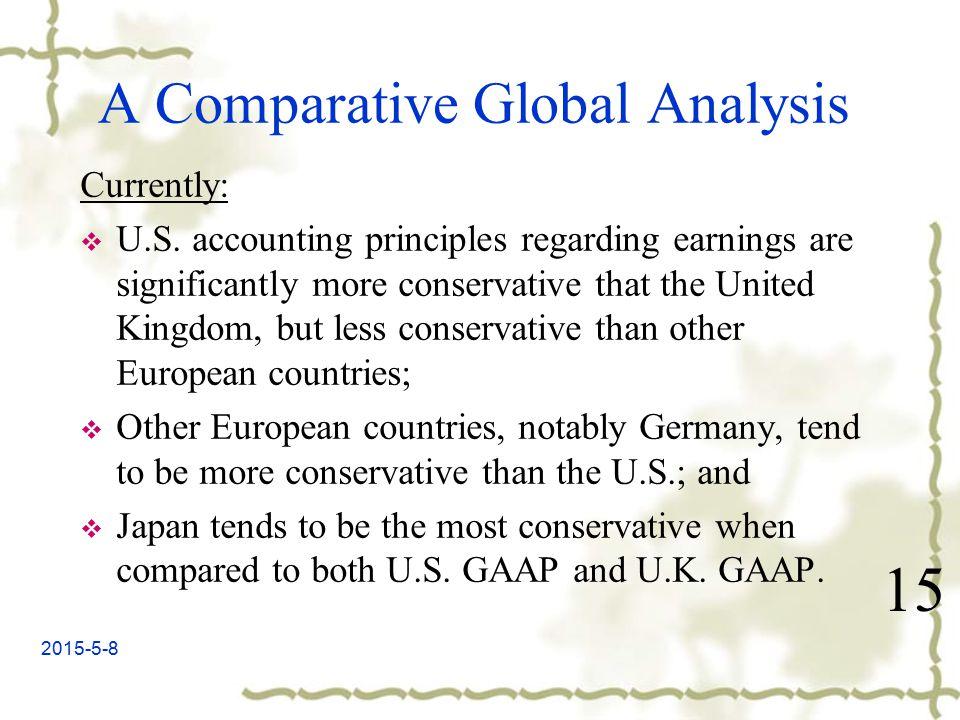 2015-5-8 A Comparative Global Analysis Currently:  U.S.
