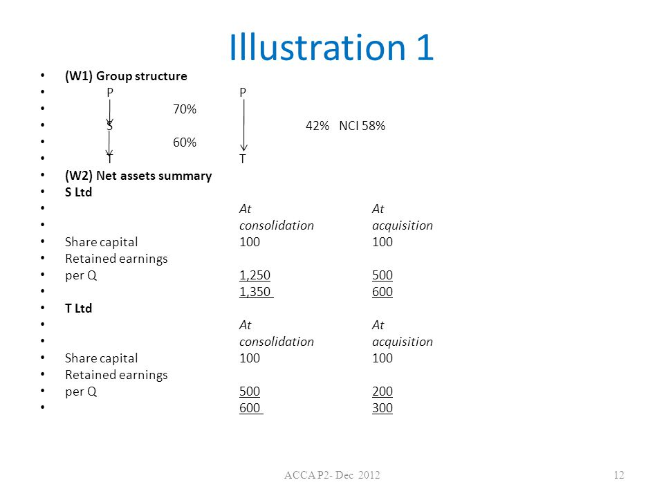 Illustration 1 (W1) Group structure P 70% S 42% NCI 58% 60% T (W2) Net assets summary S Ltd At At consolidation acquisition Share capital 100 100 Retained earnings per Q 1,250 500 1,350 600 T Ltd At At consolidation acquisition Share capital 100 100 Retained earnings per Q 500 200 600 300 ACCA P2- Dec 201212
