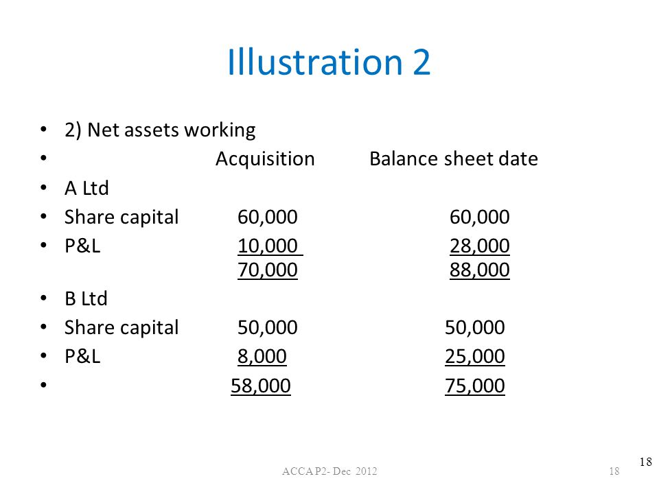 18 Illustration 2 2) Net assets working Acquisition Balance sheet date A Ltd Share capital60,000 60,000 P&L10,000 28,000 70,000 88,000 B Ltd Share capital50,000 50,000 P&L 8,000 25,000 58,000 75,000 ACCA P2- Dec 2012