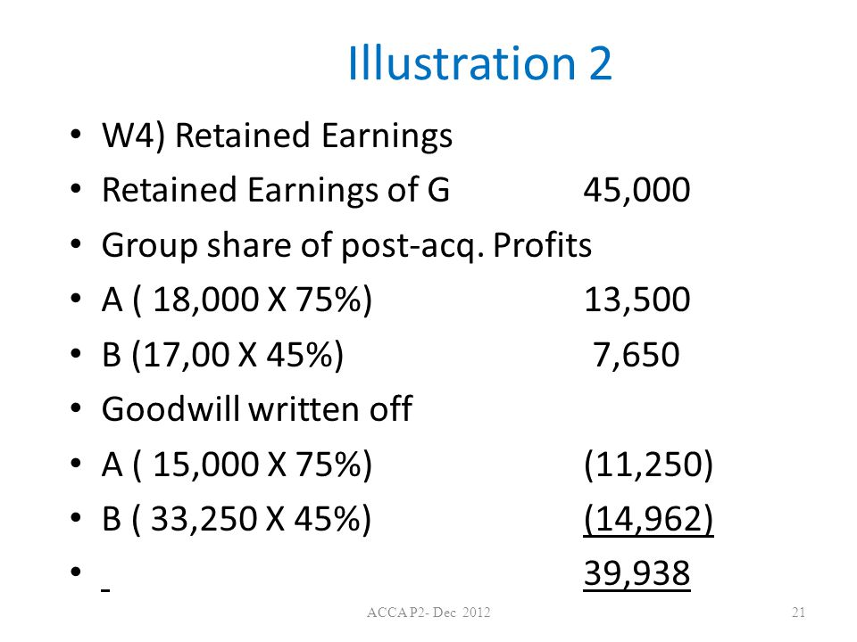 Illustration 2 W4) Retained Earnings Retained Earnings of G45,000 Group share of post-acq.