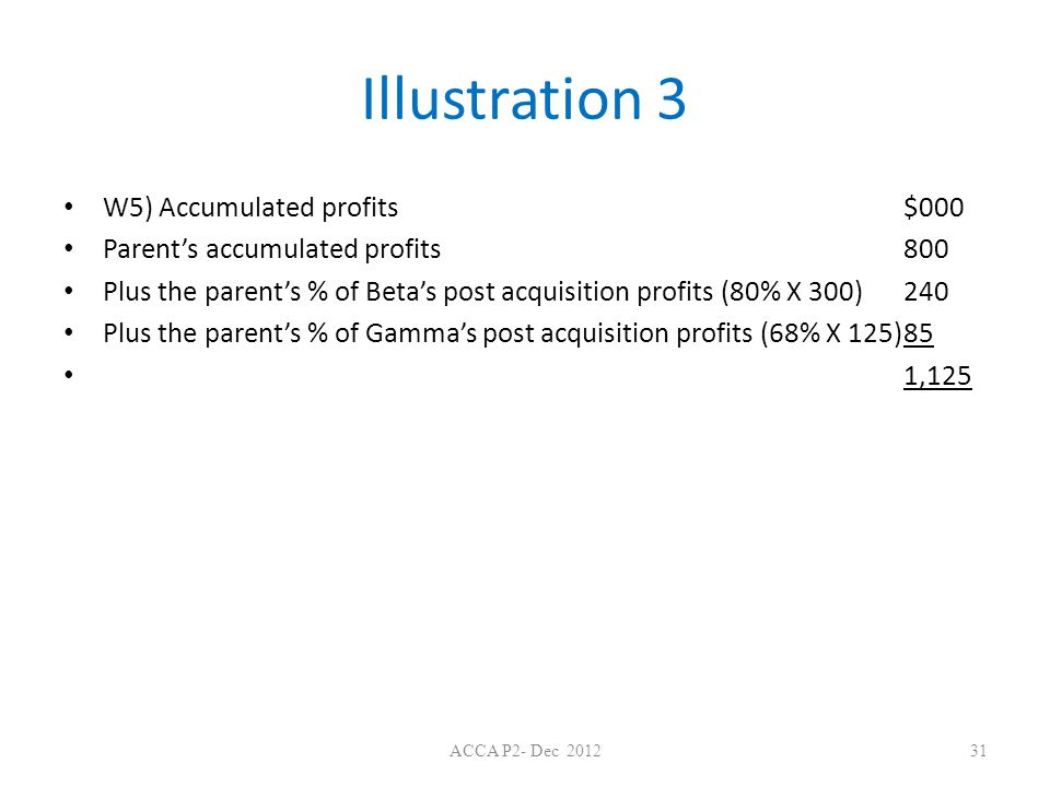 Illustration 3 W5) Accumulated profits $000 Parent's accumulated profits 800 Plus the parent's % of Beta's post acquisition profits (80% X 300) 240 Plus the parent's % of Gamma's post acquisition profits (68% X 125)85 1,125 ACCA P2- Dec 201231