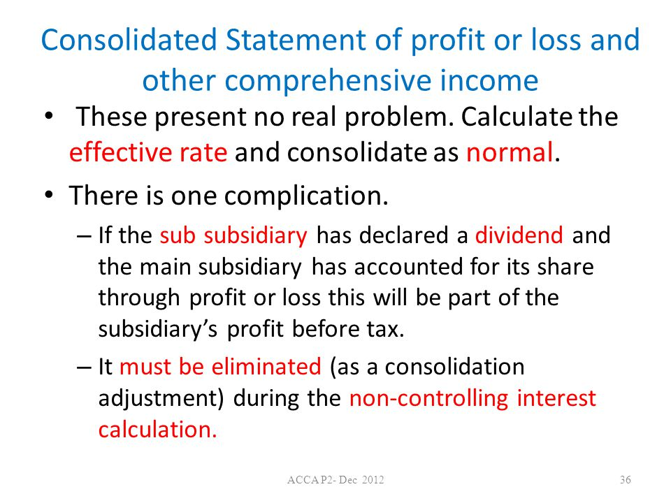 Consolidated Statement of profit or loss and other comprehensive income These present no real problem.