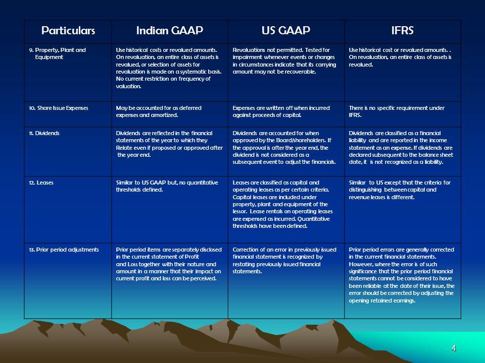 4 ParticularsIndian GAAPUS GAAPIFRS 9.