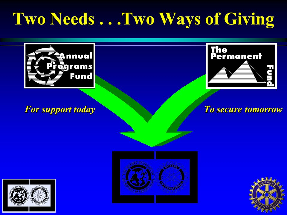 Two Needs...Two Ways of Giving For support today To secure tomorrow