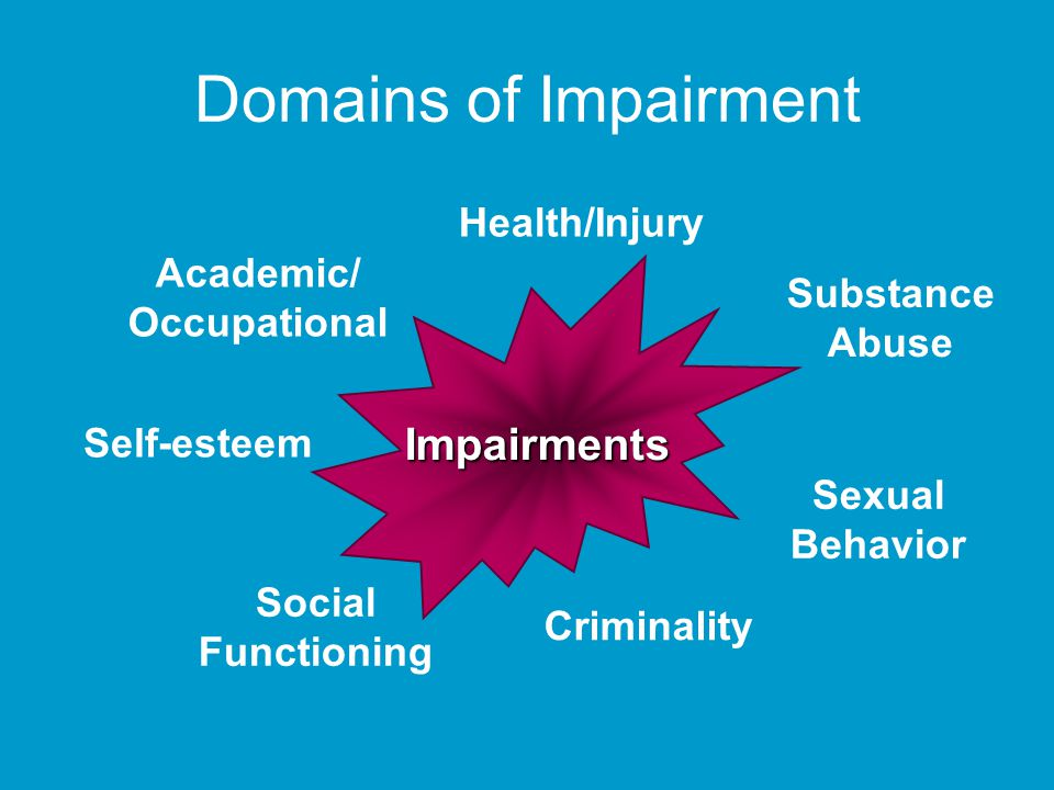 Domains of Impairment Impairments Academic/ Occupational Health/Injury Substance Abuse Sexual Behavior Criminality Social Functioning Self-esteem