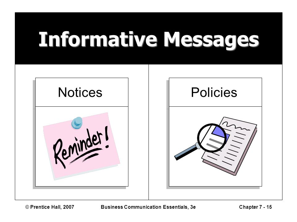 © Prentice Hall, 2007Business Communication Essentials, 3eChapter 7 - 15 Informative Messages Notices Policies