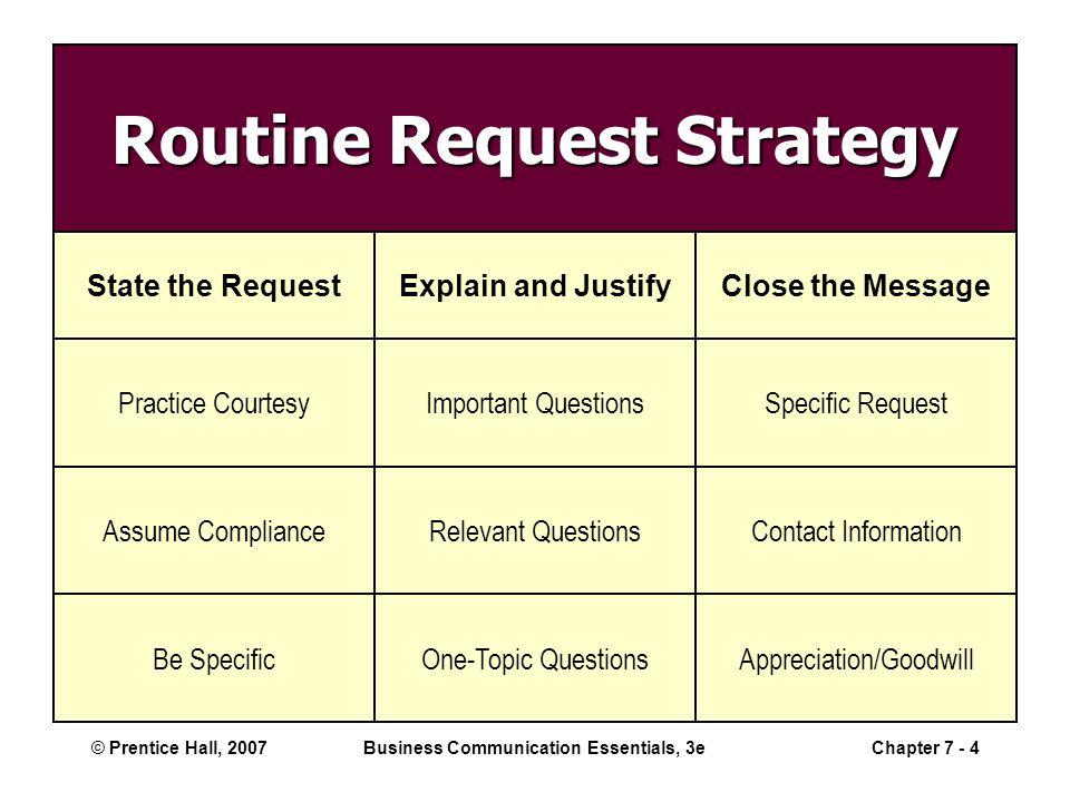 © Prentice Hall, 2007Business Communication Essentials, 3eChapter 7 - 15 Informative Messages Notices Policies