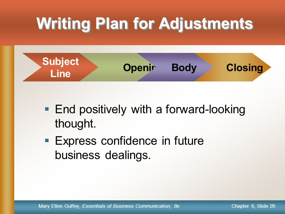 Chapter 6, Slide 26 Mary Ellen Guffey, Essentials of Business Communication, 8e Writing Plan for Adjustments Subject Line Opening Body Closing  End positively with a forward-looking thought.