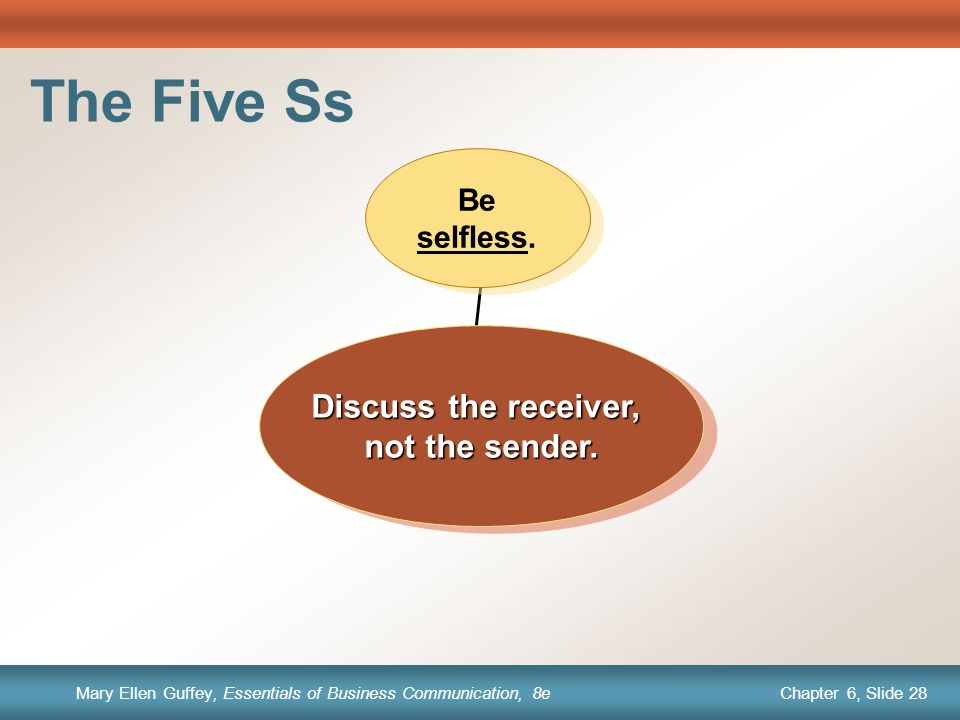 Chapter 1, Slide 28 Mary Ellen Guffey, Essentials of Business Communication, 8e Chapter 6, Slide 28 Mary Ellen Guffey, Essentials of Business Communication, 8e Be selfless.