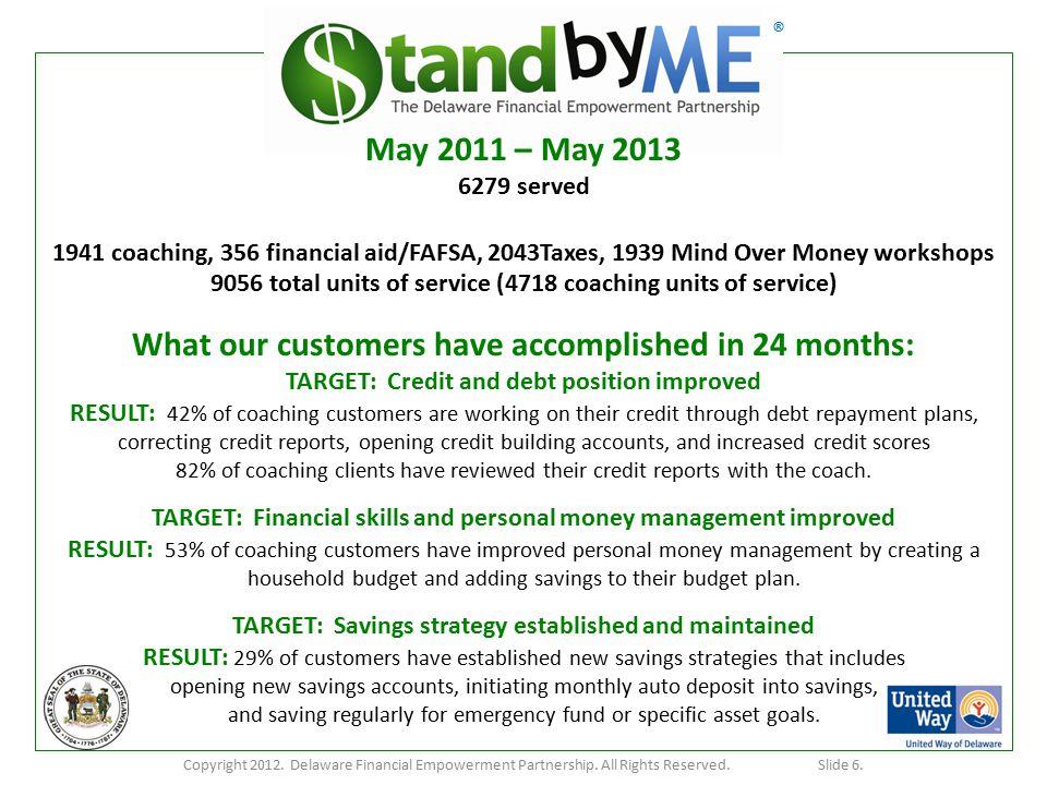 ® Copyright 2012. Delaware Financial Empowerment Partnership.