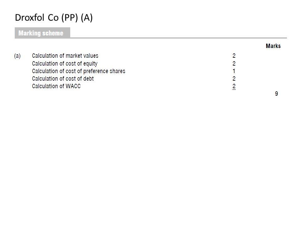 Droxfol Co (PP) (A)