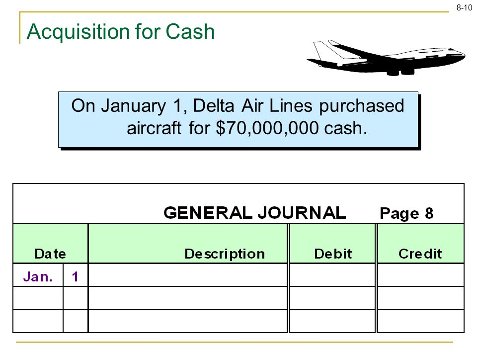 8-10 Acquisition for Cash On January 1, Delta Air Lines purchased aircraft for $70,000,000 cash.