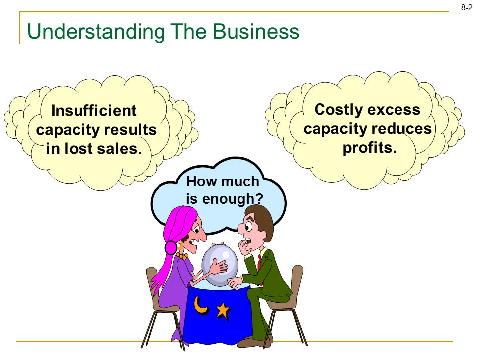 8-2 Understanding The Business How much is enough.