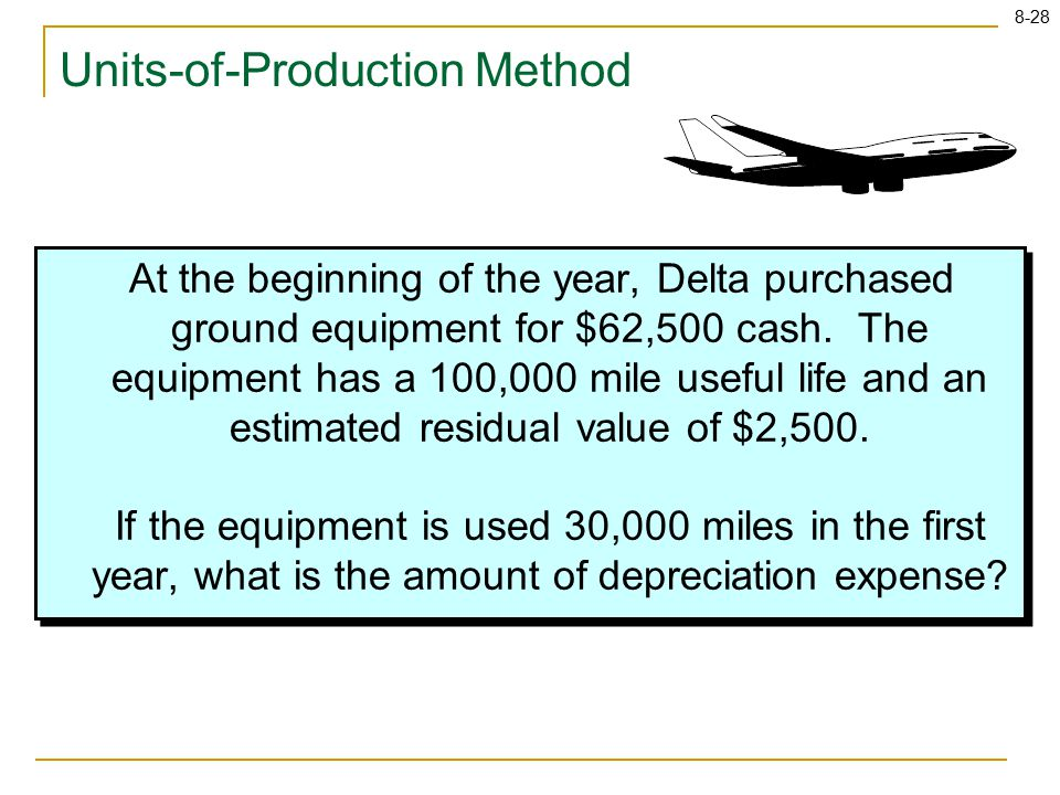 8-28 At the beginning of the year, Delta purchased ground equipment for $62,500 cash. The equipment has a 100,000 mile useful life and an estimated re